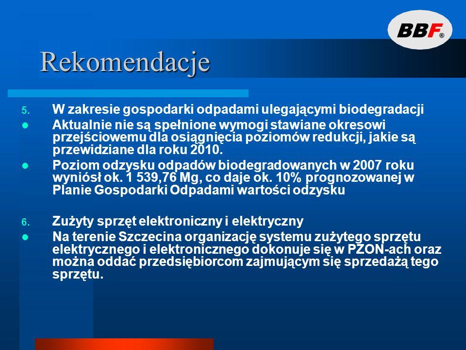 Rekomendacje 7.