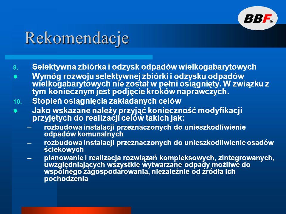Zawartość Aktualizacji PGO 1 Streszczenie w języku niespecjalistycznym 2 Uwagi wstępne 3 Podstawowe informacje charakteryzujących obszar, dla którego jest sporządzany plan gospodarki odpadami 4 Gospodarka odpadami na obszarze miasta Szczecina 5 Przewidywany rozwój wydarzeń – prognozy 6 Założone cele gospodarki odpadami 7 Wariantowy system funkcjonowania gospodarki odpadami w szczególności odpadami komunalnymi 8 Program Działań Edukacyjnych 9 Aspekty finansowe 10 Harmonogram realizacji zadań 11 Sposób monitoringu i oceny wdrażania planu 12 Wnioski z analizy oddziaływania na środowisko projektu planu gospodarki odpadami komunalnymi na terenie miasta Szczecina