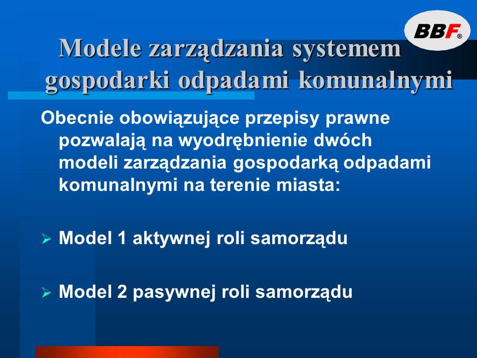 Modele finansowania systemu gospodarki odpadami komunalnymi Model 1 kosztów całkowitych polegający Model 2 kosztów partykularnych