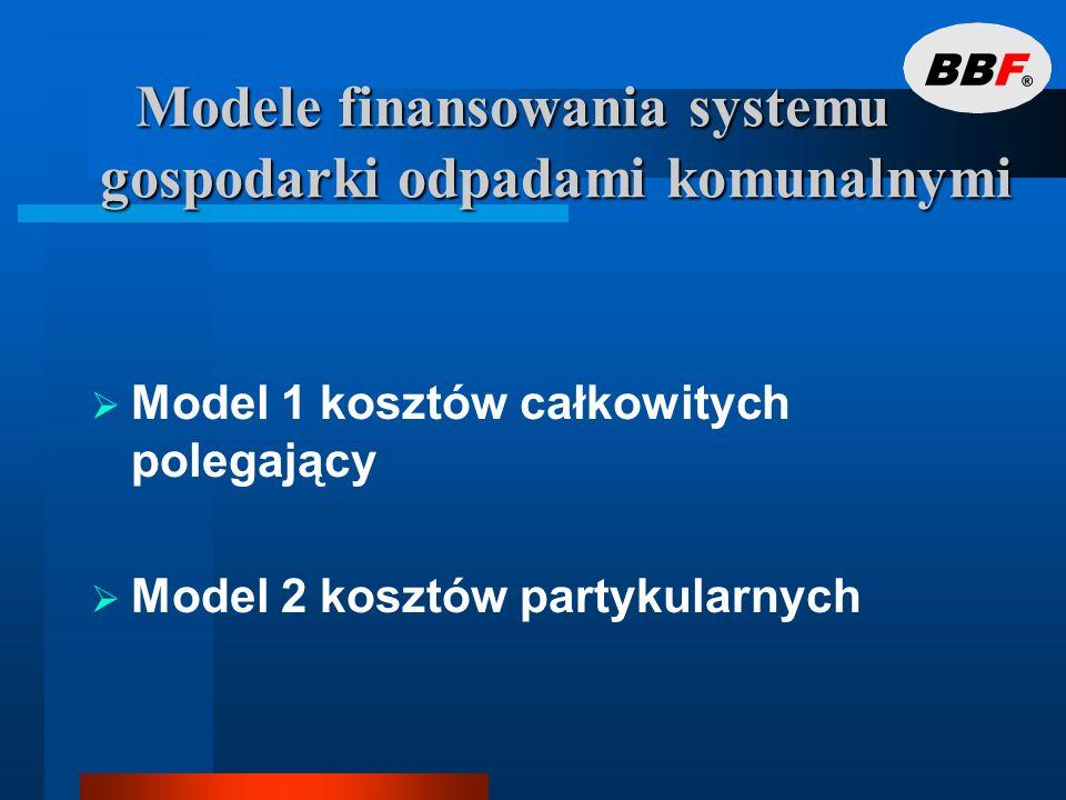 PUNKTY SELEKTYWNEJ ZBIÓRKI gmina ETAP I - do 2009 r.