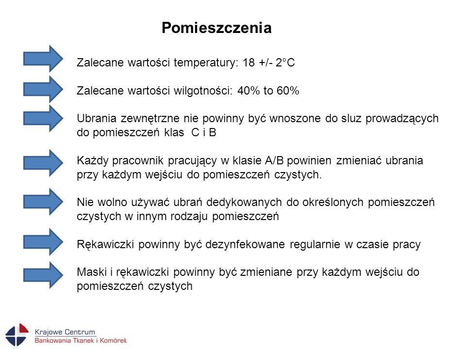Zalecane wartości temperatury: 18 +/- 2°C Zalecane wartości wilgotności: 40% to 60% Ubrania zewnętrzne nie powinny być wnoszone do sluz prowadzących d