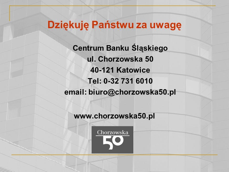 Dziękuję Państwu za uwagę Centrum Banku Śląskiego ul.