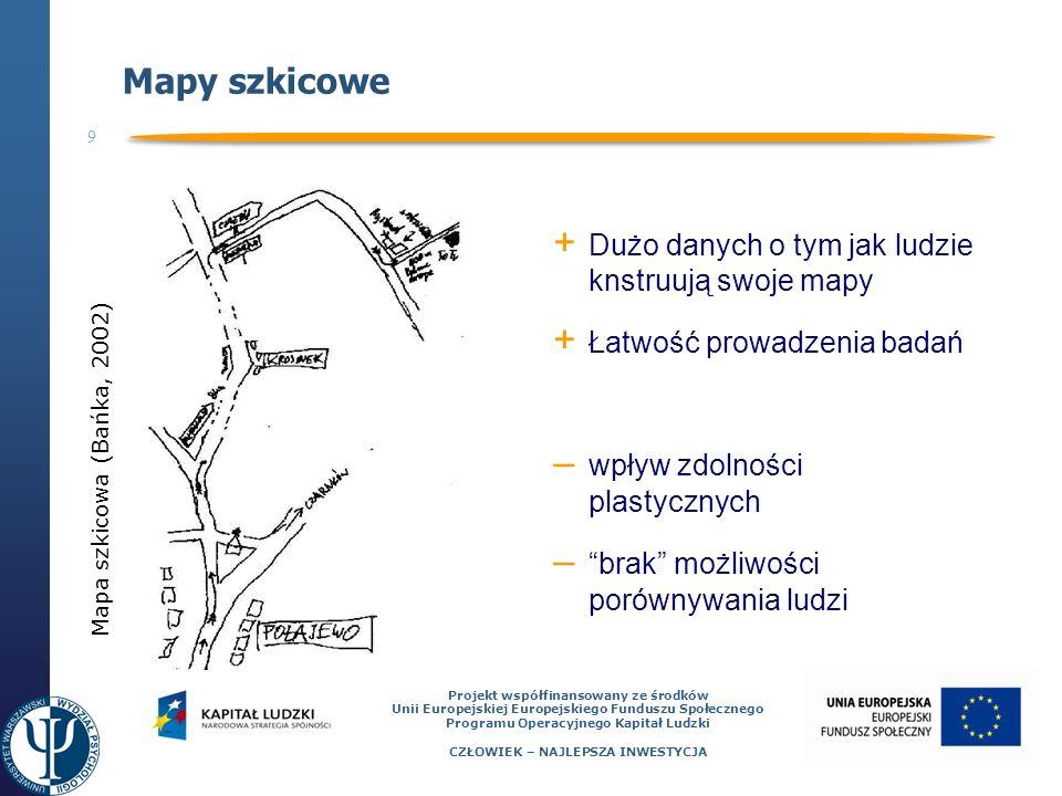 9 Projekt współfinansowany ze środków Unii Europejskiej Europejskiego Funduszu Społecznego Programu Operacyjnego Kapitał Ludzki CZŁOWIEK – NAJLEPSZA INWESTYCJA Mapy szkicowe + Dużo danych o tym jak ludzie knstruują swoje mapy + Łatwość prowadzenia badań – wpływ zdolności plastycznych – brak możliwości porównywania ludzi Mapa szkicowa (Bańka, 2002)
