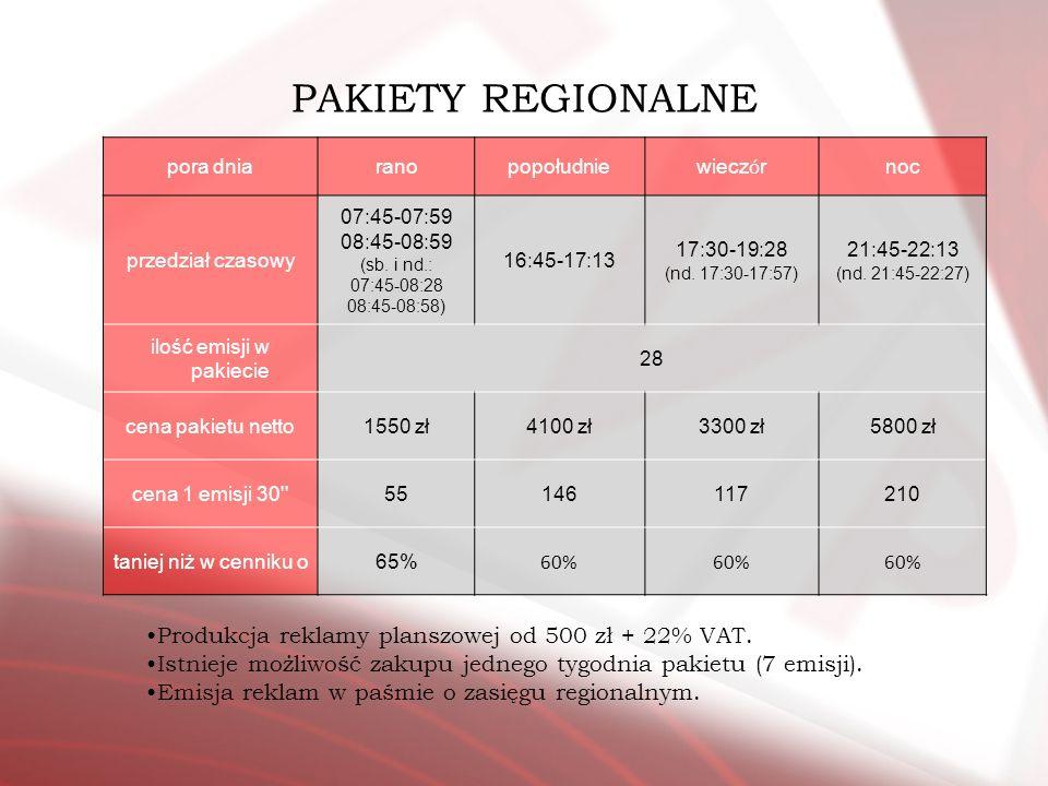 Tematyka: Program turystyczno-krajoznawczy, prezentujący najciekawsze zakątki województwa świętokrzyskiego.