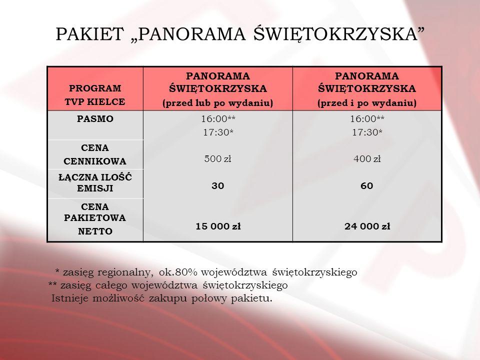PAKIET PANORAMA ŚWIĘTOKRZYSKA PROGRAM TVP KIELCE PANORAMA ŚWIĘTOKRZYSKA (przed lub po wydaniu) PANORAMA ŚWIĘTOKRZYSKA (przed i po wydaniu) PASMO 16:00