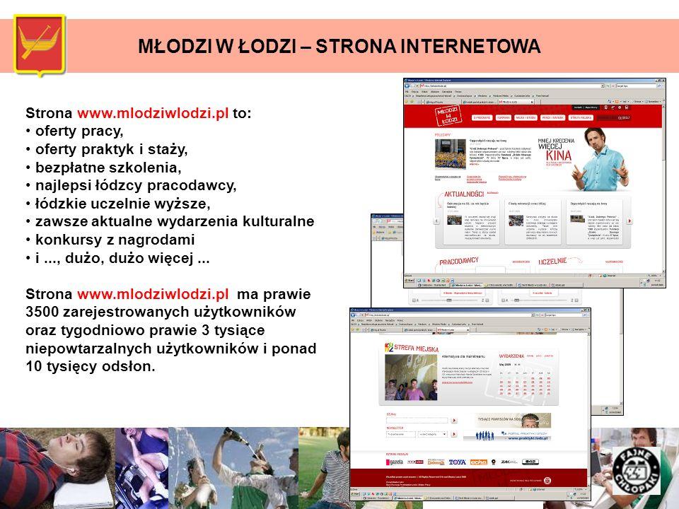 MŁODZI W ŁODZI – STRONA INTERNETOWA Strona www.mlodziwlodzi.pl to: oferty pracy, oferty praktyk i staży, bezpłatne szkolenia, najlepsi łódzcy pracodaw