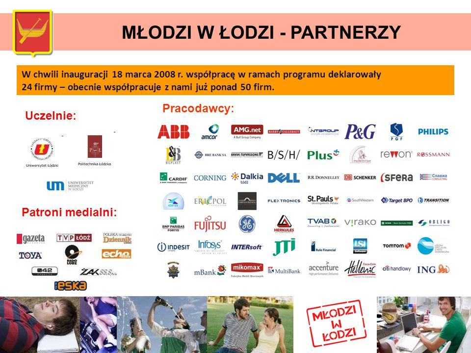 Pracodawcy: Uczelnie: Patroni medialni: W chwili inauguracji 18 marca 2008 r. współpracę w ramach programu deklarowały 24 firmy – obecnie współpracuje