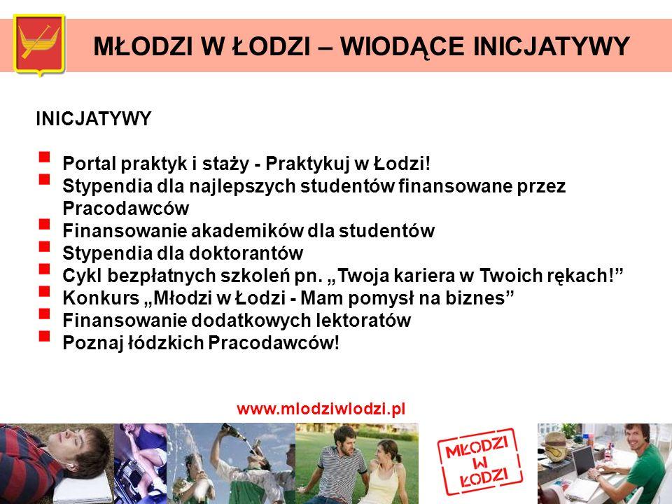 INICJATYWY Portal praktyk i staży - Praktykuj w Łodzi! Stypendia dla najlepszych studentów finansowane przez Pracodawców Finansowanie akademików dla s