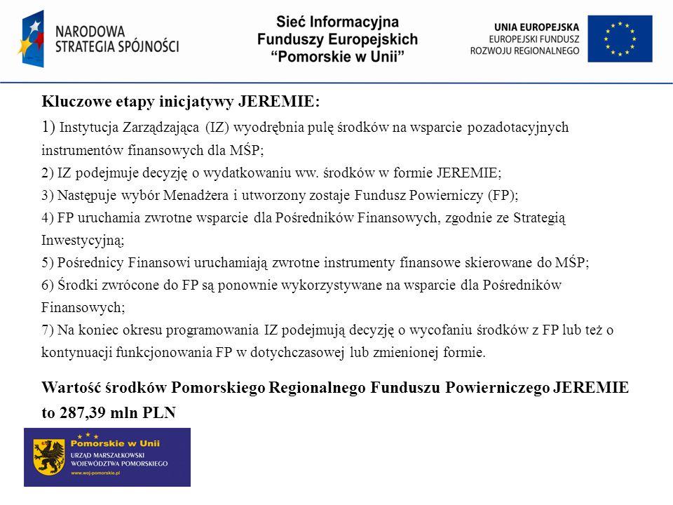 Kluczowe etapy inicjatywy JEREMIE: 1) Instytucja Zarządzająca (IZ) wyodrębnia pulę środków na wsparcie pozadotacyjnych instrumentów finansowych dla MŚ