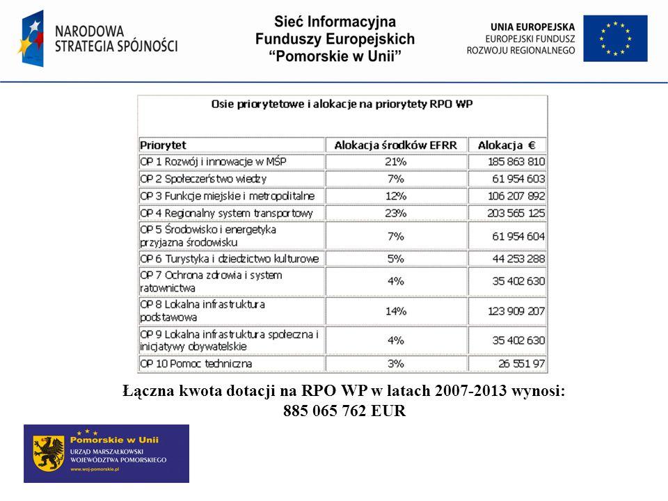 Beneficjenci: MŚP Szczegółowe informacje o zasadach ubiegania się o wsparcie w ramach działania 6.1 Paszport do eksportu są zamieszczone w Szczegółowym Opisie Priorytetów POIG oraz na stronie Polskiej Agencji Rozwoju Przesiębiorczości (www.