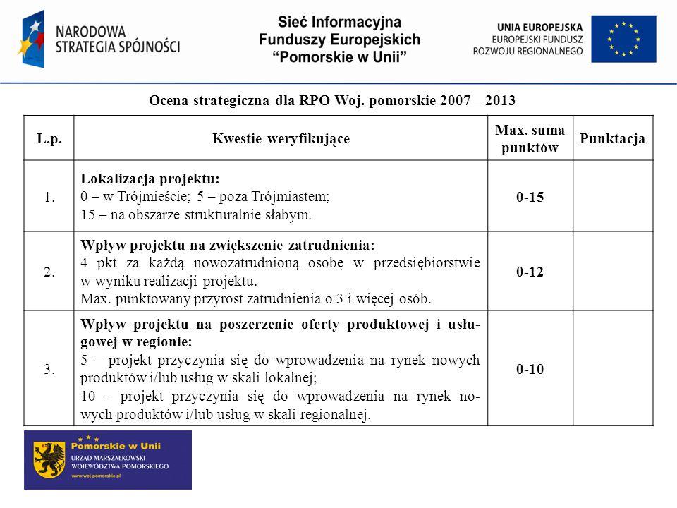 Ocena strategiczna dla RPO Woj. pomorskie 2007 – 2013 L.p.Kwestie weryfikujące Max. suma punktów Punktacja 1. Lokalizacja projektu: 0 – w Trójmieście;