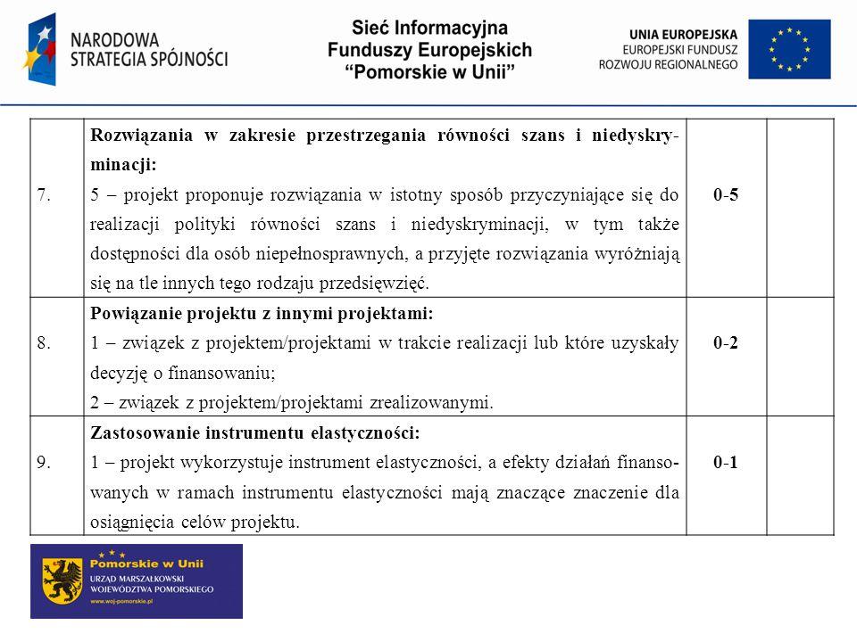 Regionalny Punkt Konsultacyjny PARP W siedzibie Agencji Rozwoju Pomorza S.A.