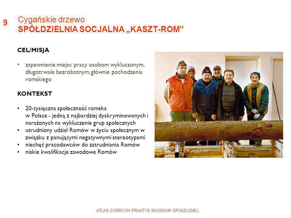 ATLAS DOBRYCH PRAKTYK EKONOMII SPOŁECZNEJ CEL/MISJA zapewnienie miejsc pracy osobom wykluczonym, długotrwale bezrobotnym, głównie pochodzenia romskieg