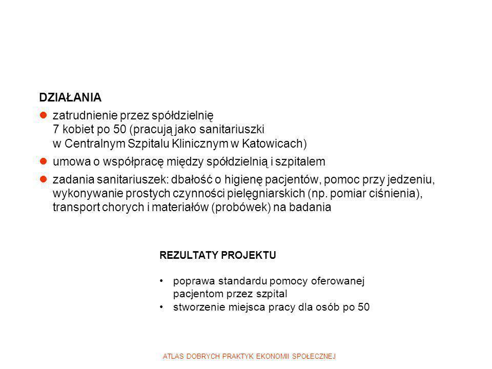 ATLAS DOBRYCH PRAKTYK EKONOMII SPOŁECZNEJ DZIAŁANIA zatrudnienie przez spółdzielnię 7 kobiet po 50 (pracują jako sanitariuszki w Centralnym Szpitalu Klinicznym w Katowicach) umowa o współpracę między spółdzielnią i szpitalem zadania sanitariuszek: dbałość o higienę pacjentów, pomoc przy jedzeniu, wykonywanie prostych czynności pielęgniarskich (np.