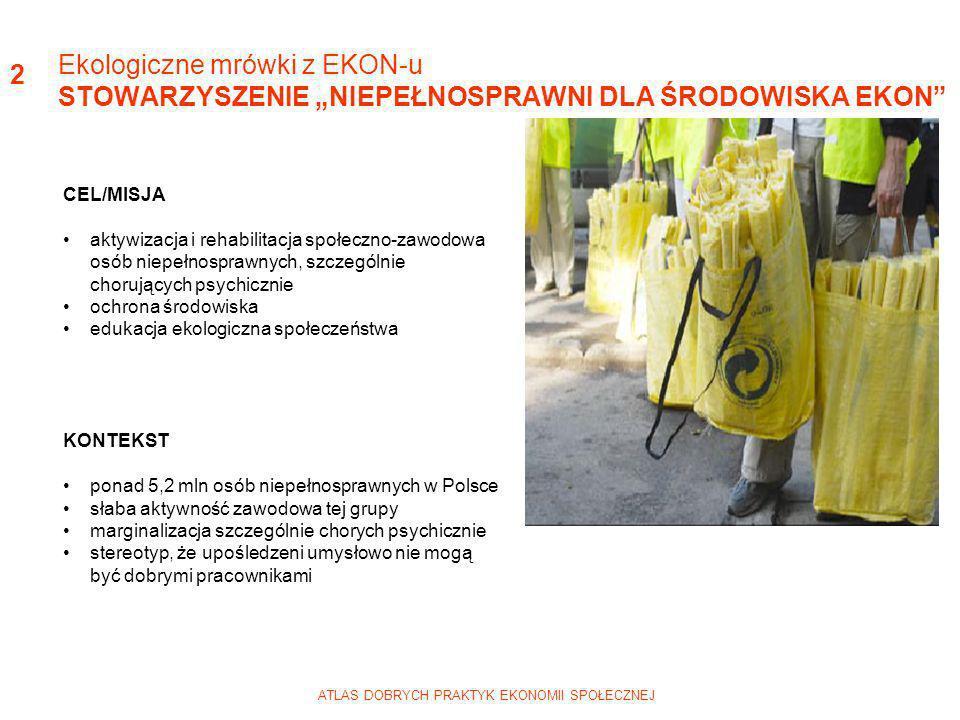 ATLAS DOBRYCH PRAKTYK EKONOMII SPOŁECZNEJ DZIAŁANIA selektywna zbiórka odpadów opakowaniowych bezpośrednio w domach i instytucjach powtórna segregacja odpadów, wysyłanie ich do zakładów zajmujących się recyklingiem pośrednictwo pracy dla osób sprawnych i niepełnosprawnych; szkolenia REZULTATY PROJEKTU 845 miejsc pracy dla niepełnosprawnych w Warszawie zbiórka odpadów z 60 tys.