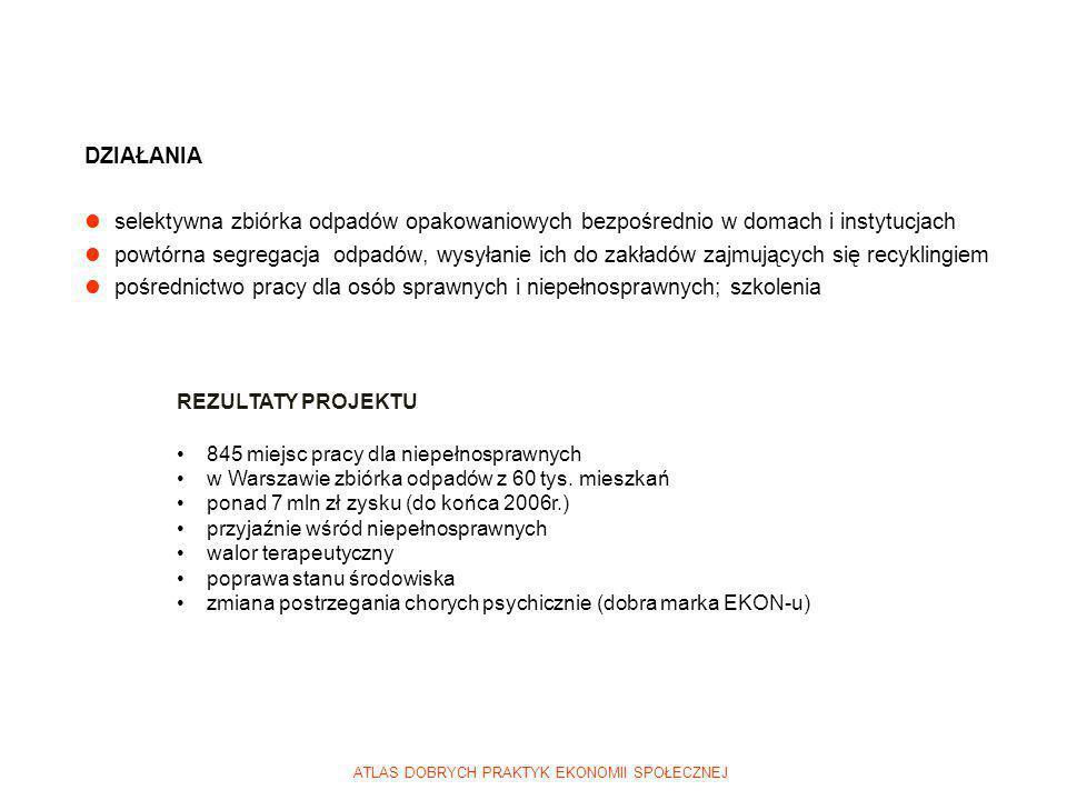 ATLAS DOBRYCH PRAKTYK EKONOMII SPOŁECZNEJ DZIAŁANIA szkolenia w zakresie produkcji tartacznej i stolarskiej dla pracowników spółdzielni produkcja i sprzedaż drewna REZULTATY PROJEKTU utworzenie miejsc pracy dla 10 osób - 5 Romów i 5 Polaków przełamanie negatywnego stereotypu Roma (bardzo dobra opinia o spółdzielni)