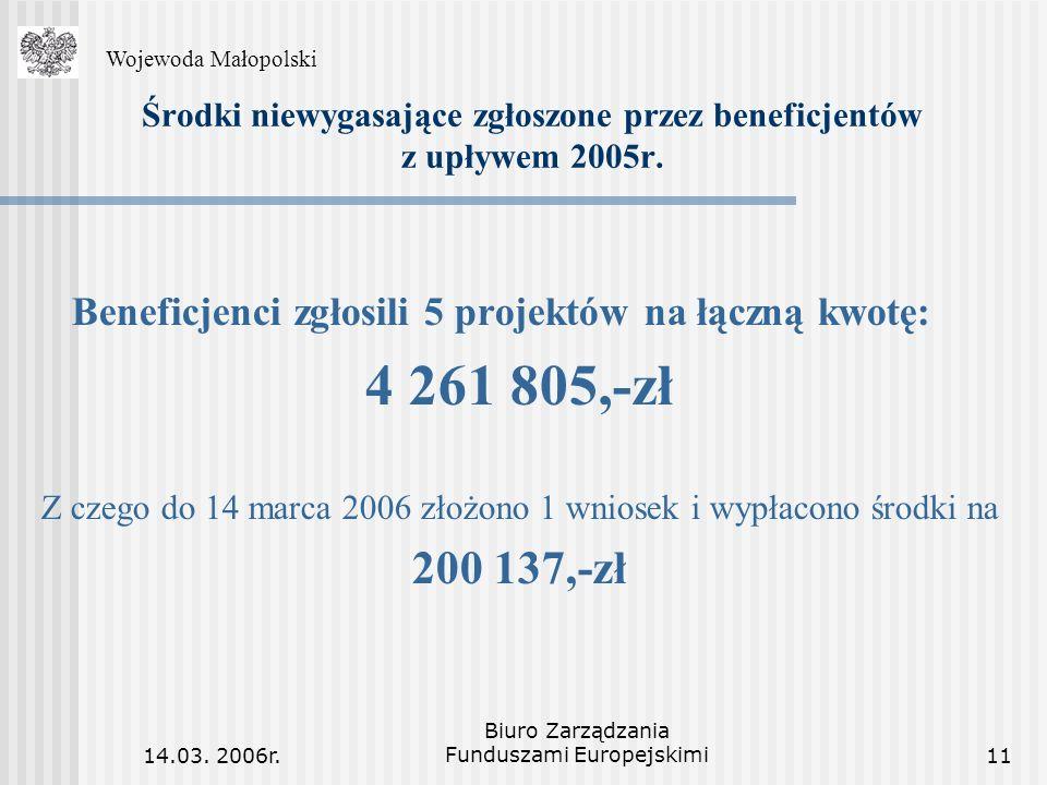 14.03. 2006r. Biuro Zarządzania Funduszami Europejskimi11 Środki niewygasające zgłoszone przez beneficjentów z upływem 2005r. Beneficjenci zgłosili 5