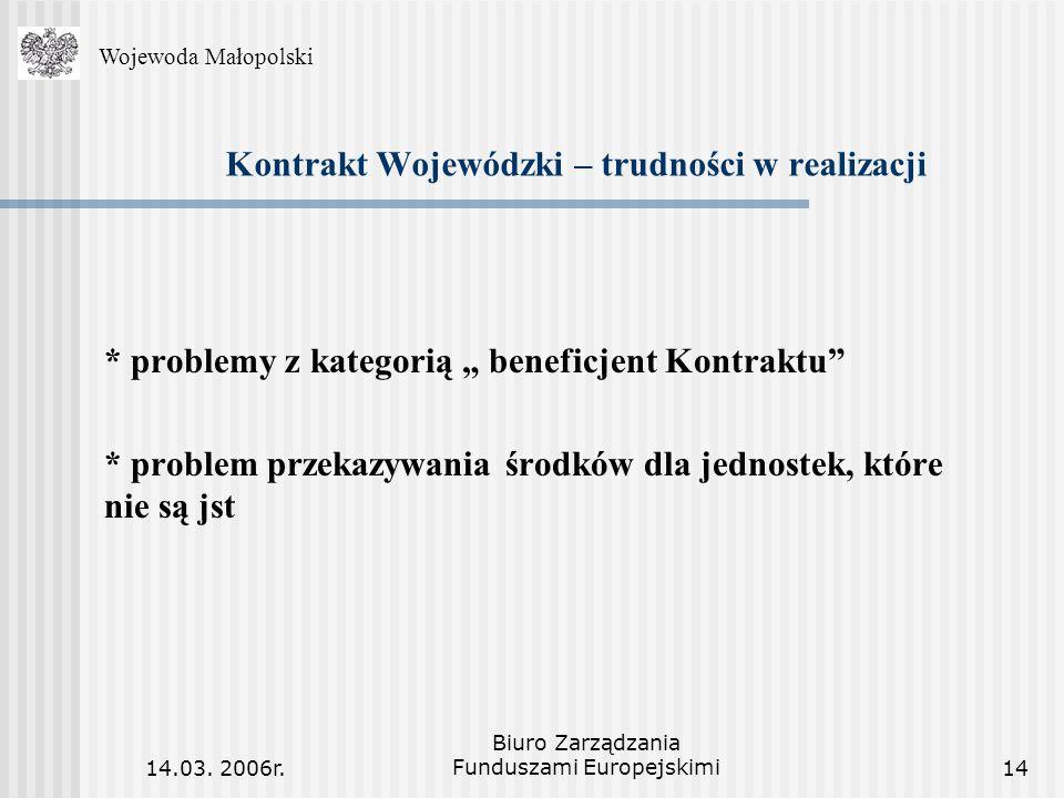14.03. 2006r. Biuro Zarządzania Funduszami Europejskimi14 Kontrakt Wojewódzki – trudności w realizacji * problemy z kategorią beneficjent Kontraktu *