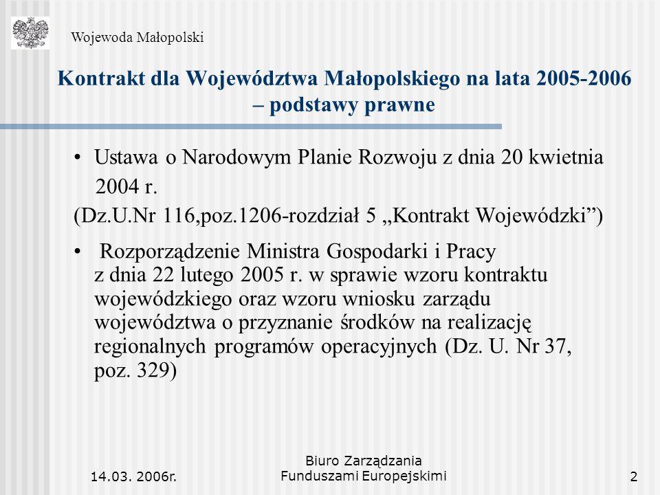 14.03. 2006r. Biuro Zarządzania Funduszami Europejskimi2 Kontrakt dla Województwa Małopolskiego na lata 2005-2006 – podstawy prawne Ustawa o Narodowym