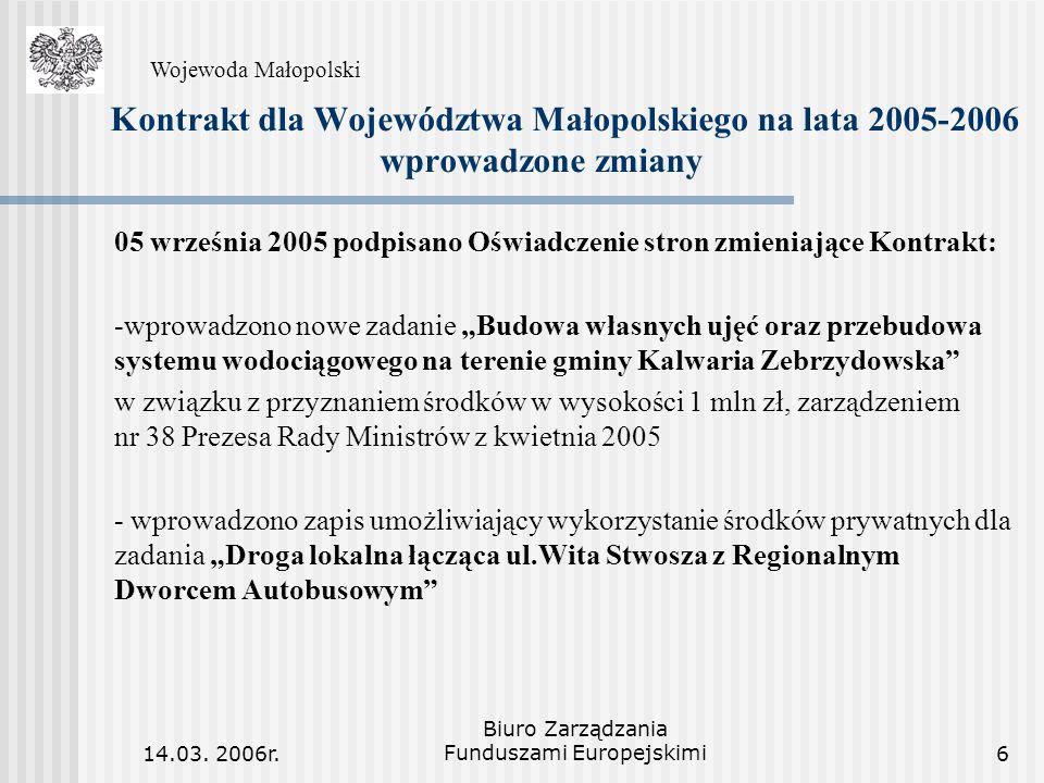 14.03. 2006r. Biuro Zarządzania Funduszami Europejskimi6 Kontrakt dla Województwa Małopolskiego na lata 2005-2006 wprowadzone zmiany 05 września 2005