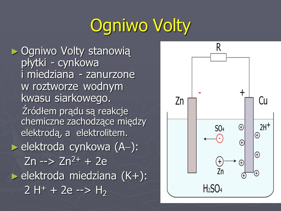 Ogniwo Volty Ogniwo Volty stanowią płytki - cynkowa i miedziana - zanurzone w roztworze wodnym kwasu siarkowego. Ogniwo Volty stanowią płytki - cynkow