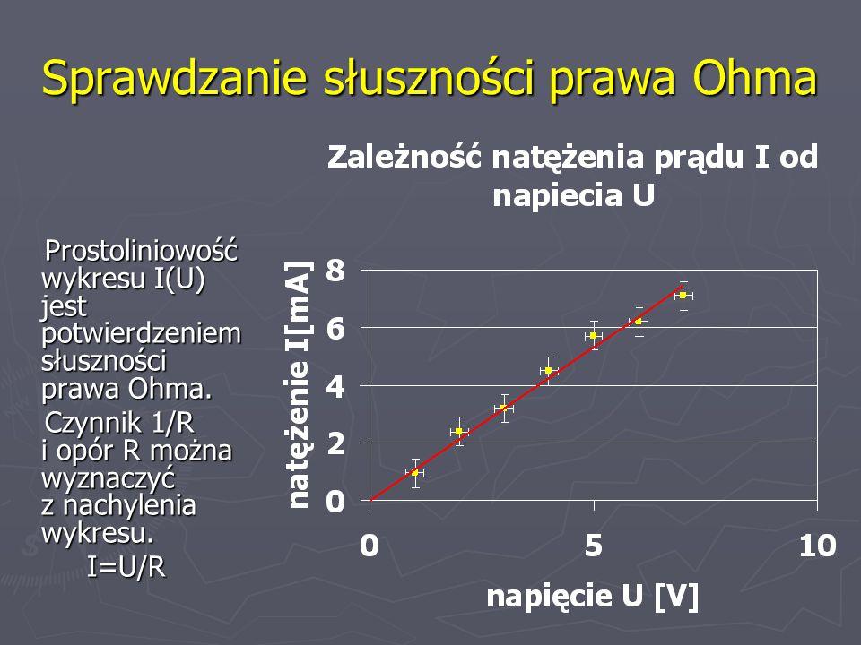 Sprawdzanie słuszności prawa Ohma Prostoliniowość wykresu I(U) jest potwierdzeniem słuszności prawa Ohma. Prostoliniowość wykresu I(U) jest potwierdze