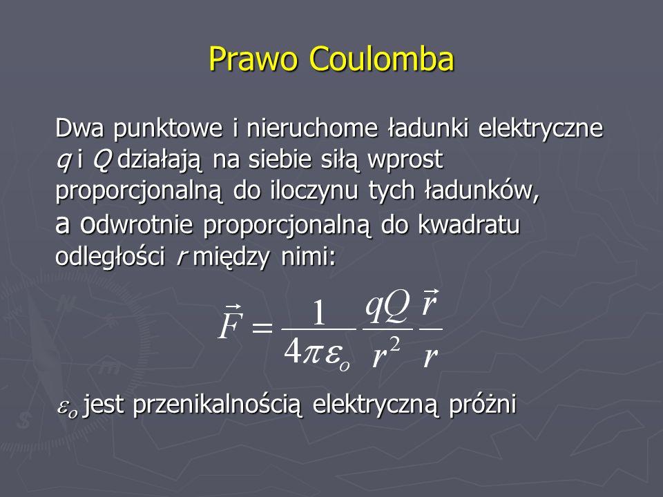 E Pasmo przewodnictwa Pasmo przewodnictwa Uproszczony schemat układu poziomów energetycznych elektronów w ciele stałym Pasmo walencyjne Pasmo wzbronione