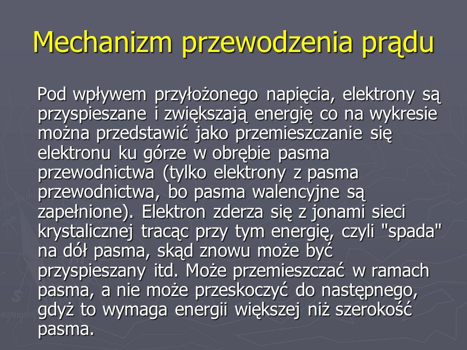 Mechanizm przewodzenia prądu Pod wpływem przyłożonego napięcia, elektrony są przyspieszane i zwiększają energię co na wykresie można przedstawić jako