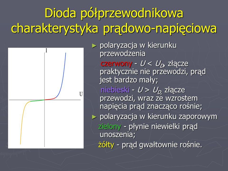 Dioda półprzewodnikowa charakterystyka prądowo-napięciowa polaryzacja w kierunku przewodzenia polaryzacja w kierunku przewodzenia czerwony - U < U D,