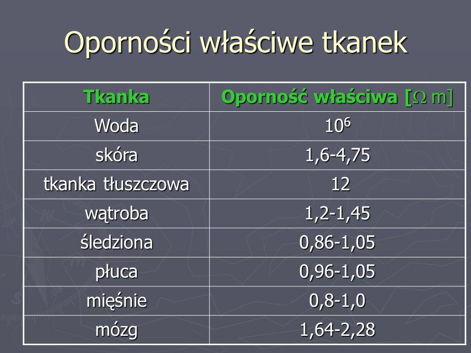 Oporności właściwe tkanek Tkanka Oporność właściwa [ m] Woda 10 6 skóra1,6-4,75 tkanka tłuszczowa 12 12 wątroba1,2-1,45 śledziona0,86-1,05 płuca0,96-1