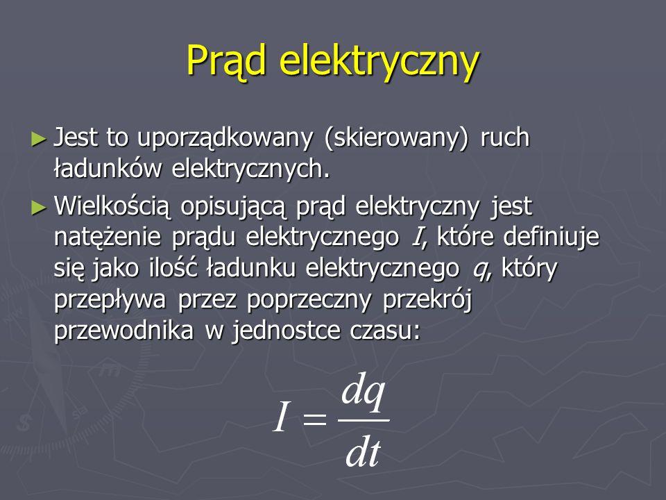 Izolatory Izolatory np.