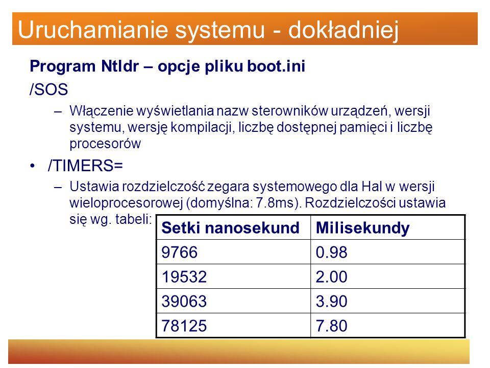 Uruchamianie systemu - dokładniej Program Ntldr – opcje pliku boot.ini /SOS –Włączenie wyświetlania nazw sterowników urządzeń, wersji systemu, wersję
