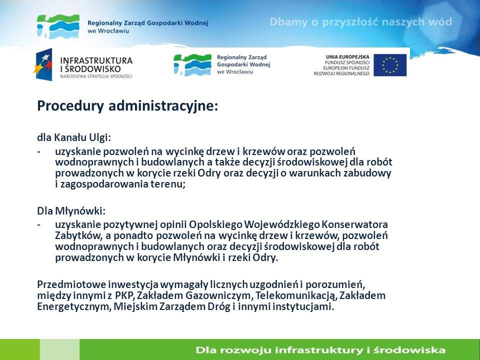 Procedury administracyjne: dla Kanału Ulgi: -uzyskanie pozwoleń na wycinkę drzew i krzewów oraz pozwoleń wodnoprawnych i budowlanych a także decyzji ś