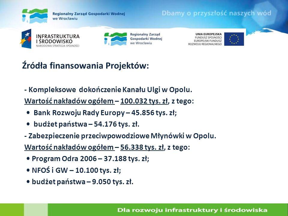 Źródła finansowania Projektów: - Kompleksowe dokończenie Kanału Ulgi w Opolu. Wartość nakładów ogółem – 100.032 tys. zł, z tego: Bank Rozwoju Rady Eur