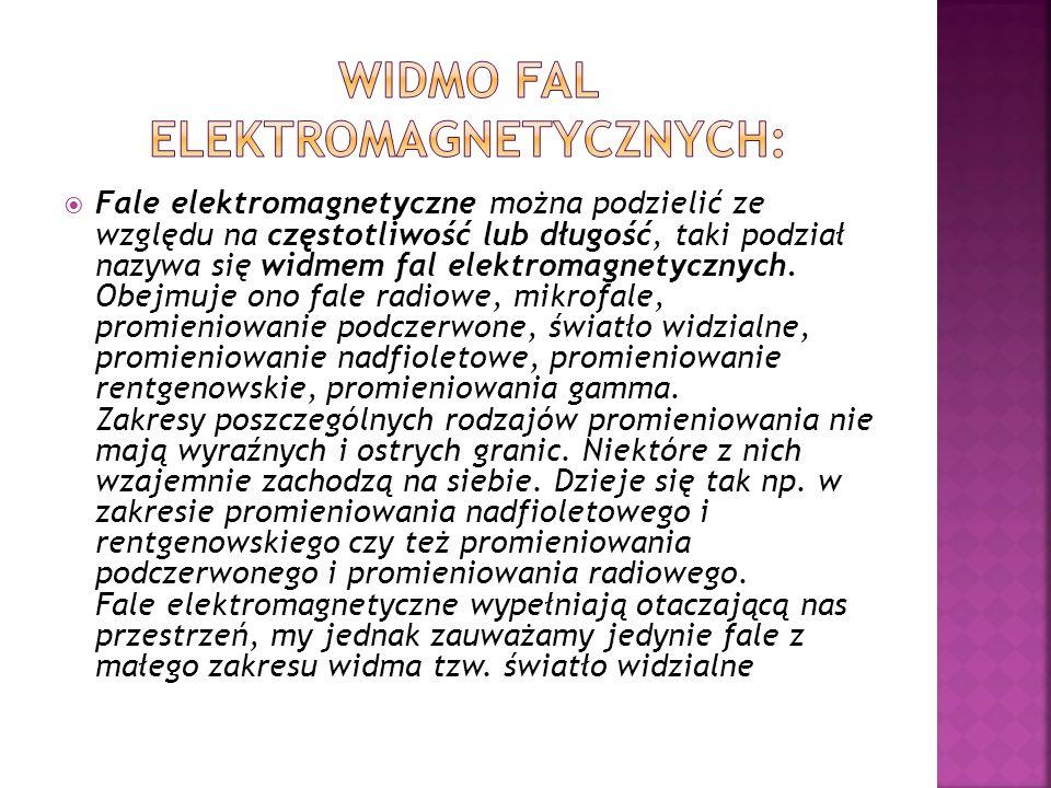 Fale elektromagnetyczne można podzielić ze względu na częstotliwość lub długość, taki podział nazywa się widmem fal elektromagnetycznych. Obejmuje ono