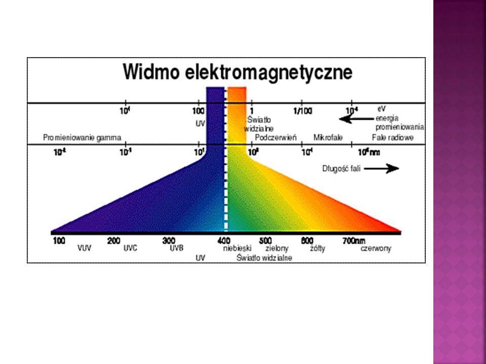 Zadaniem układu jest przeniesienie jak największej liczby elektronów w substancji czynnej do stanu wzbudzonego.