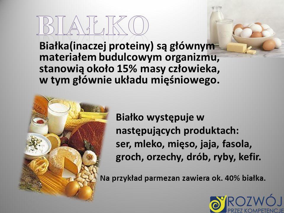 Białko zawarte w pożywieniu jest rozkładane w procesie trawienia na 20 różnych aminokwasów.