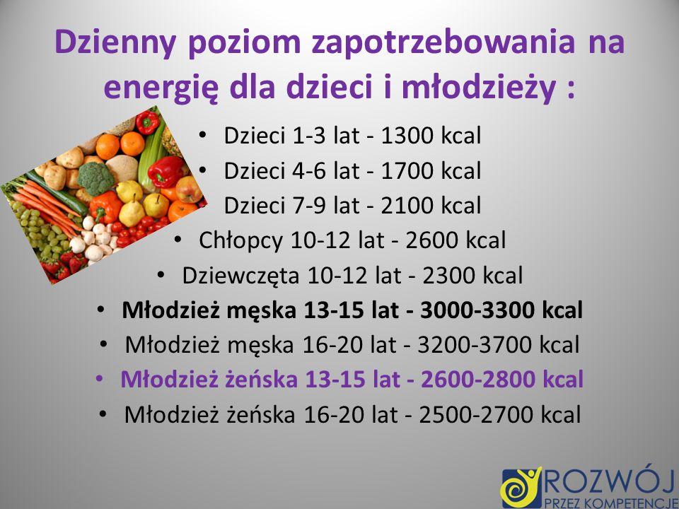 Średnia wartość energetyczna (w100g) najczęściej spożywanych produktów śniadaniowych : Chleb mieszany -250 kcal Bułka pszenna- 275 kcal Masło extra- 735 kcal Margaryna (rama)- 621 kcal Twaróg półtłusty- 133 kcal Dżem truskawkowy-153 kcal Jajka na twardo- 109kcal Sałatka- 10 kcal Szynka wiejska –243kcal Ser Edamski- 288 kcal Pomidor- 15 kcal Ogórek- 10 kcal