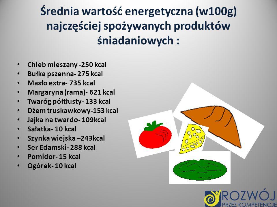Kaloria historyczna jednostka ciepła, obecnie, gdy ciepło jest utożsamiane z energią, jest pozaukładową jednostką energii (skrót cal); często używana jest jednostka wielokrotna kilokaloria (skrót kcal); 1 kcal = 1000 cal.