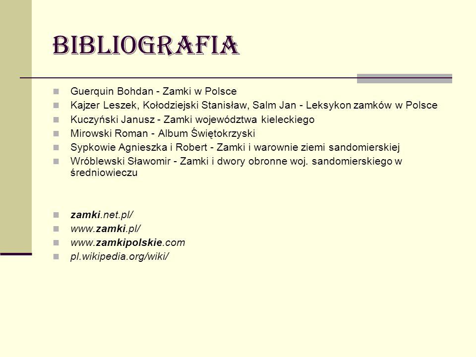 bibliografia Guerquin Bohdan - Zamki w Polsce Kajzer Leszek, Kołodziejski Stanisław, Salm Jan - Leksykon zamków w Polsce Kuczyński Janusz - Zamki woje