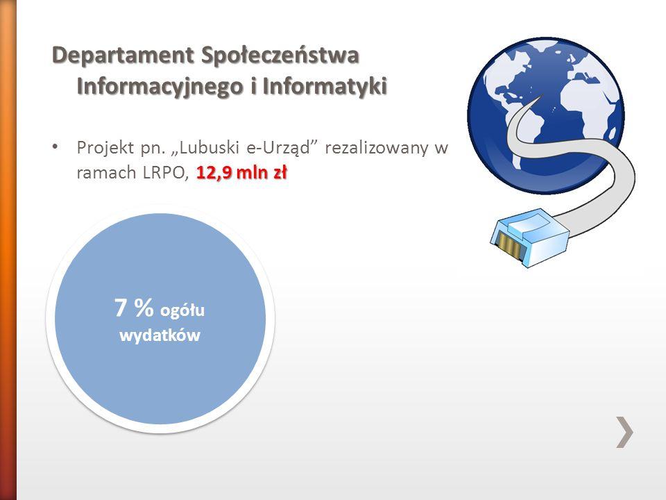 Departament Społeczeństwa Informacyjnego i Informatyki 12,9 mln zł Projekt pn. Lubuski e-Urząd rezalizowany w ramach LRPO, 12,9 mln zł 7 % ogółu wydat