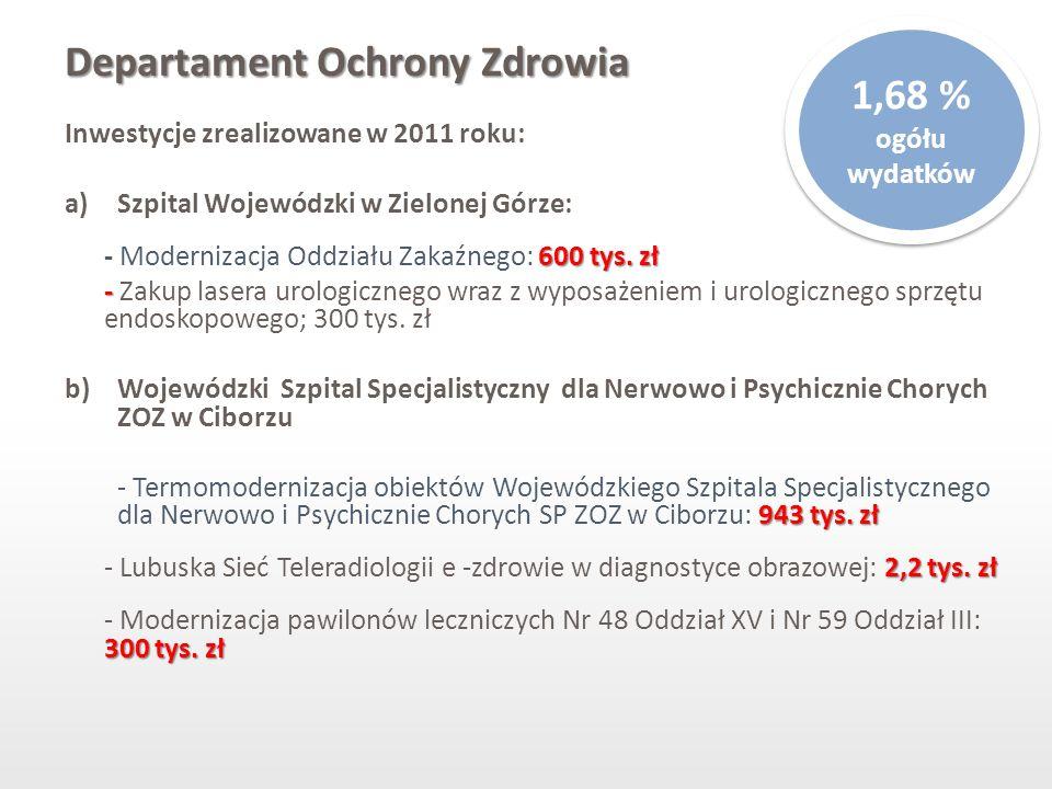 Departament Ochrony Zdrowia Inwestycje zrealizowane w 2011 roku: a)Szpital Wojewódzki w Zielonej Górze: 600 tys. zł - Modernizacja Oddziału Zakaźnego: