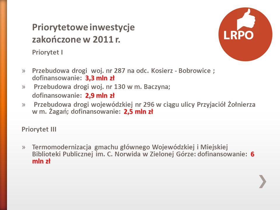 Priorytetowe inwestycje zakończone w 2011 r. Priorytet I 3,3 mln zł » Przebudowa drogi woj. nr 287 na odc. Kosierz - Bobrowice ; dofinansowanie: 3,3 m