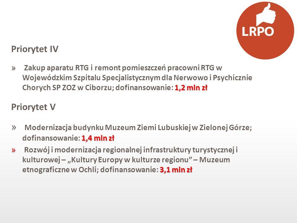 Priorytet IV » 1,2 mln zł » Zakup aparatu RTG i remont pomieszczeń pracowni RTG w Wojewódzkim Szpitalu Specjalistycznym dla Nerwowo i Psychicznie Chor