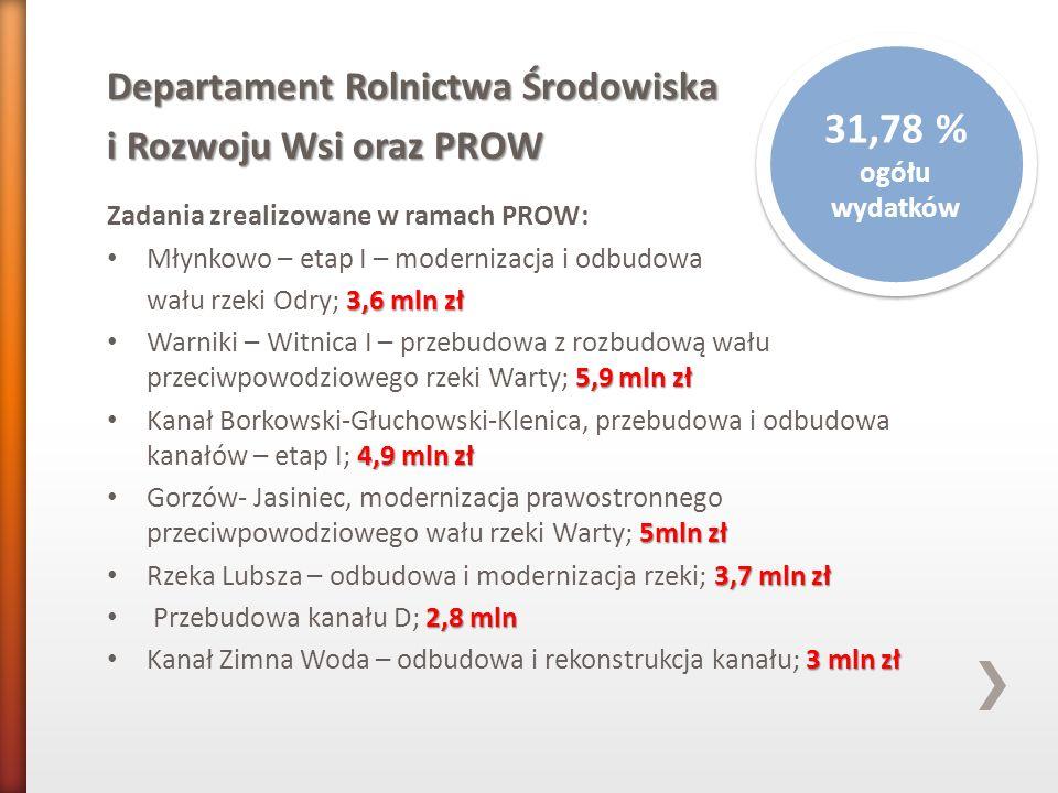 Departament Rolnictwa Środowiska i Rozwoju Wsi oraz PROW Zadania zrealizowane w ramach PROW: Młynkowo – etap I – modernizacja i odbudowa 3,6 mln zł wa