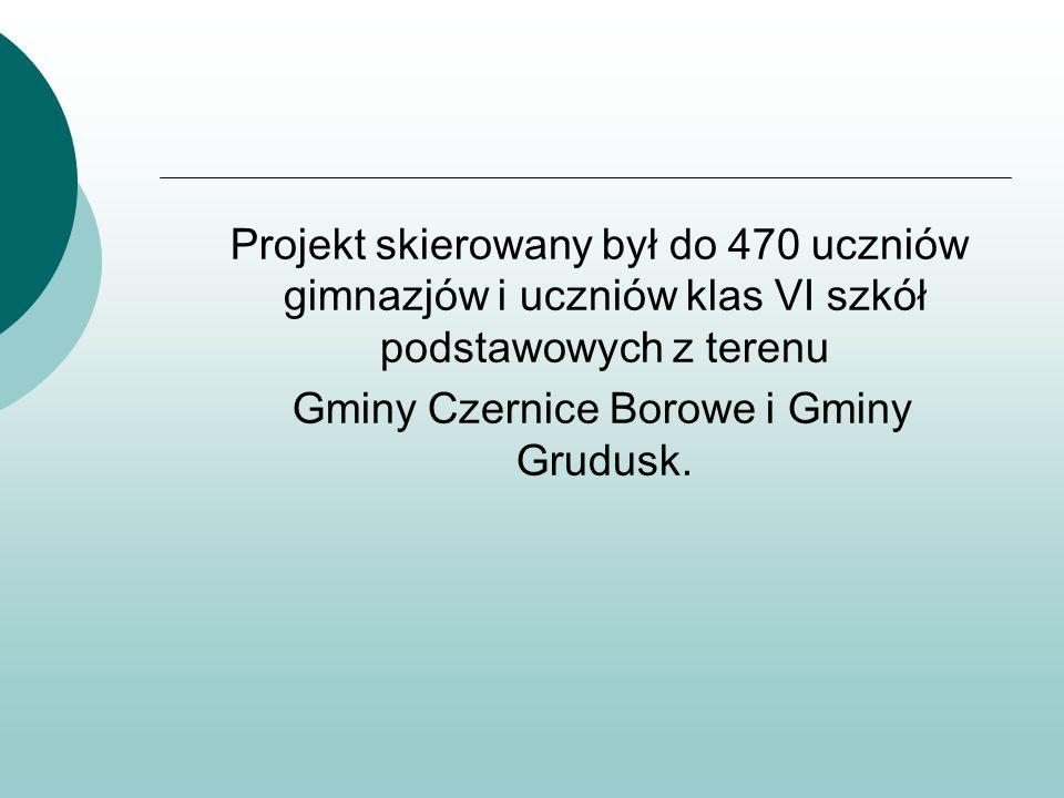 Projekt skierowany był do 470 uczniów gimnazjów i uczniów klas VI szkół podstawowych z terenu Gminy Czernice Borowe i Gminy Grudusk.