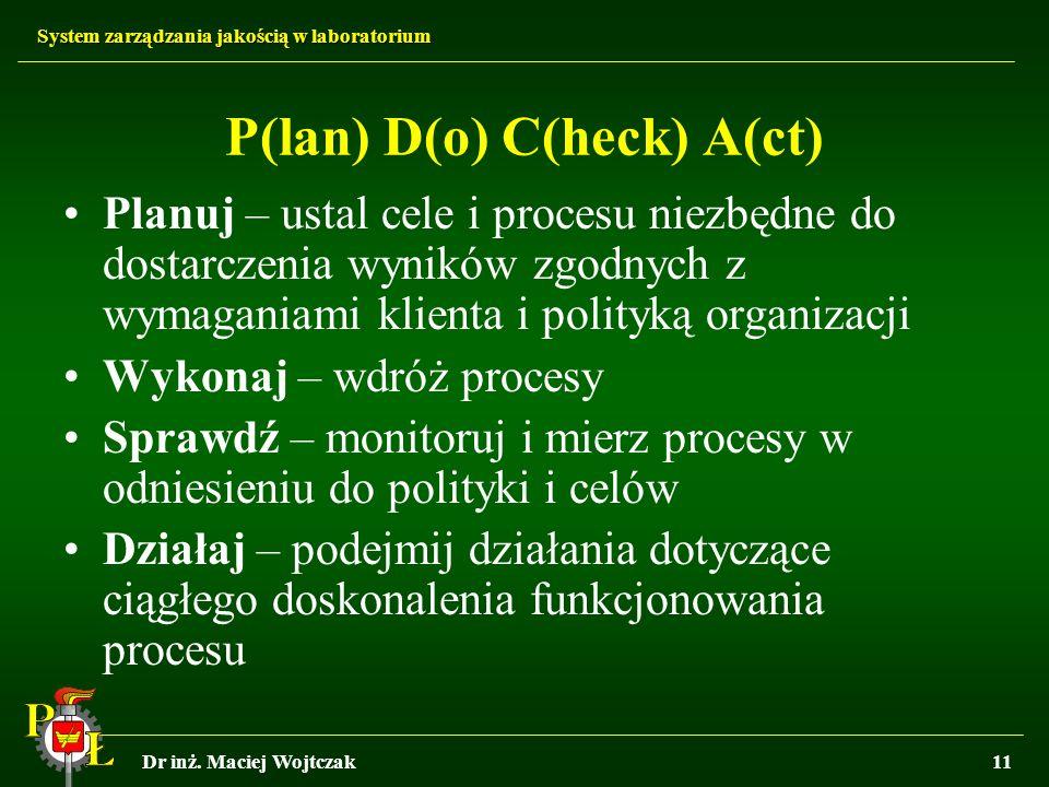 System zarządzania jakością w laboratorium Dr inż. Maciej Wojtczak11 P(lan) D(o) C(heck) A(ct) Planuj – ustal cele i procesu niezbędne do dostarczenia