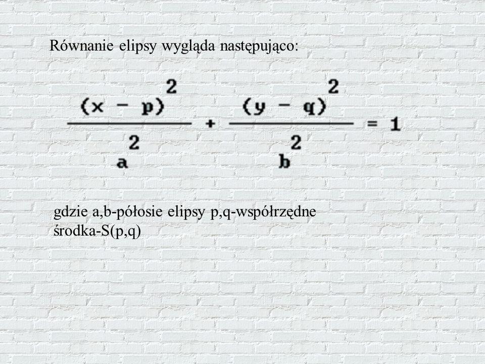 Równanie elipsy wygląda następująco: gdzie a,b-półosie elipsy p,q-współrzędne środka-S(p,q)