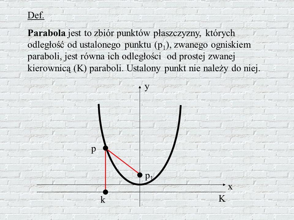 Def. Parabola jest to zbiór punktów płaszczyzny, których odległość od ustalonego punktu (p 1 ), zwanego ogniskiem paraboli, jest równa ich odległości