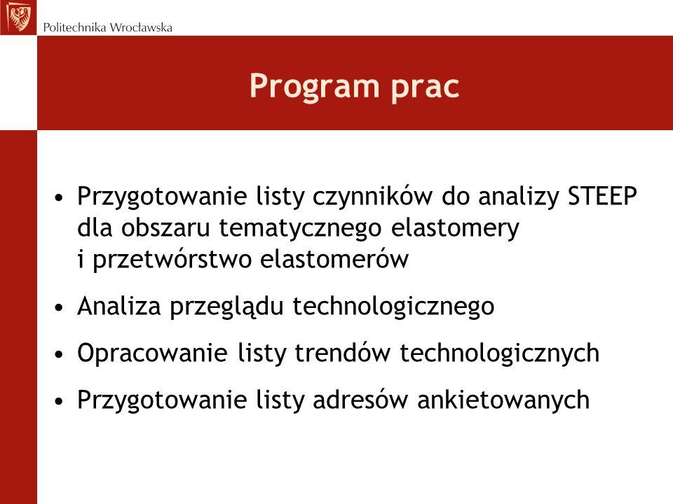 Program prac Przygotowanie listy czynników do analizy STEEP dla obszaru tematycznego elastomery i przetwórstwo elastomerów Analiza przeglądu technolog
